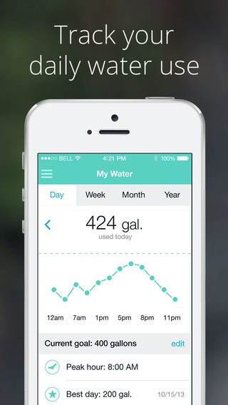 water conservation app