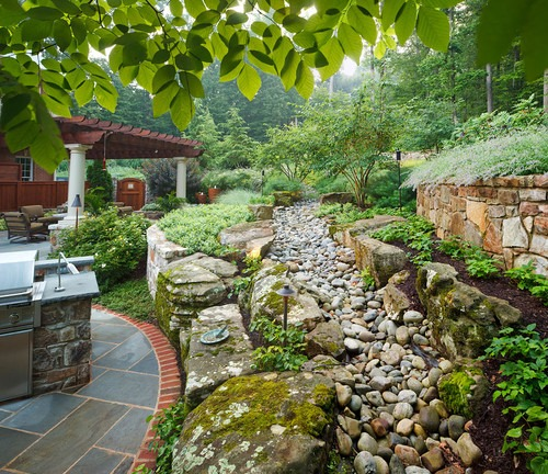 Landscape Swale Guide: Landscaping Drainage Swales | Install
