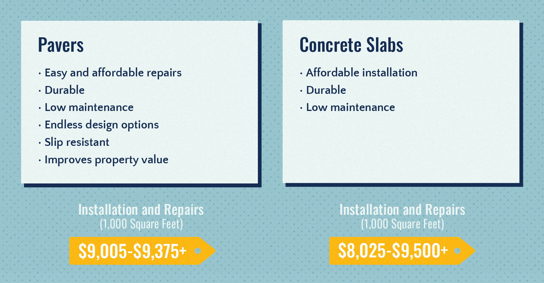Pavers Vs Concrete Comparing Costs And Benefits Install It Direct