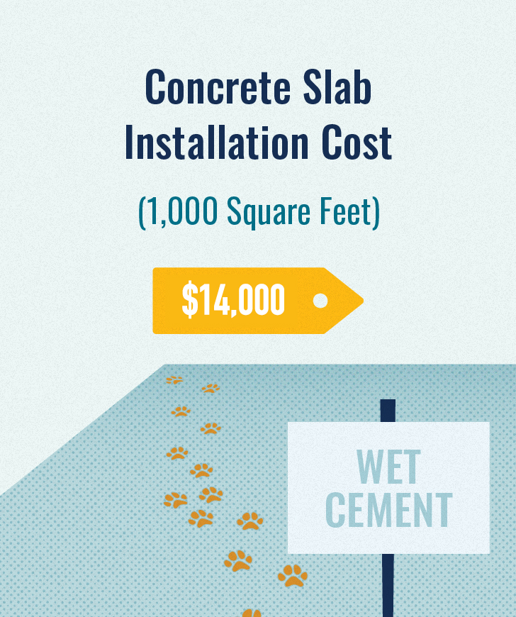 Pavers vs Concrete: Comparing Costs and Benefits (Updated 2019)