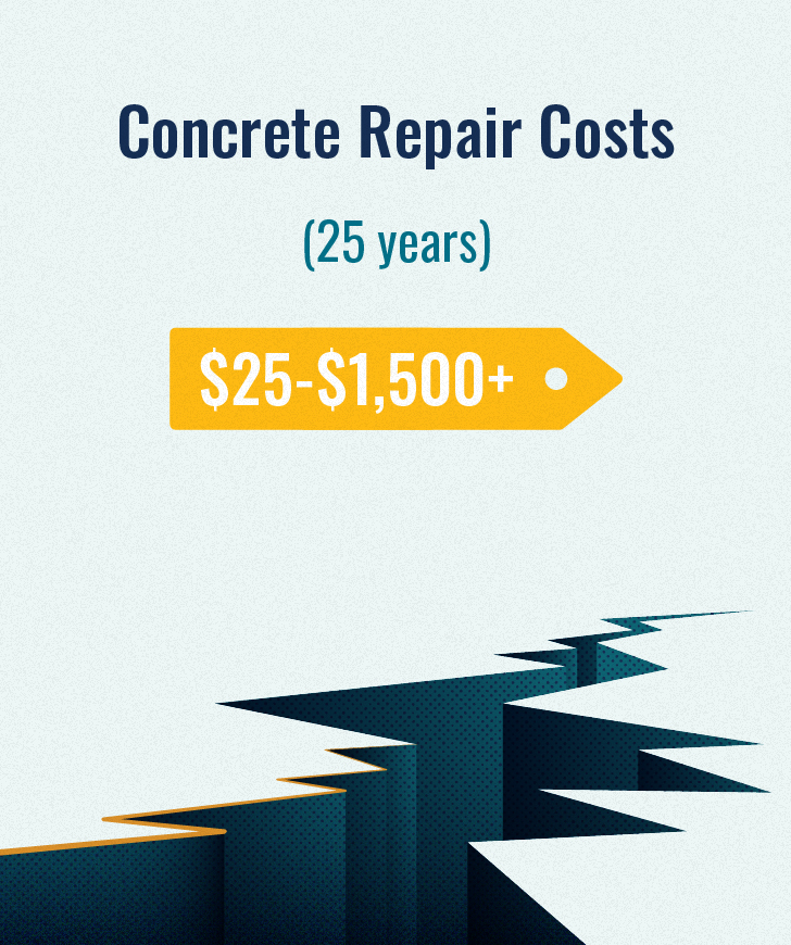 Pavers Vs Concrete Comparing Costs And Benefits Install