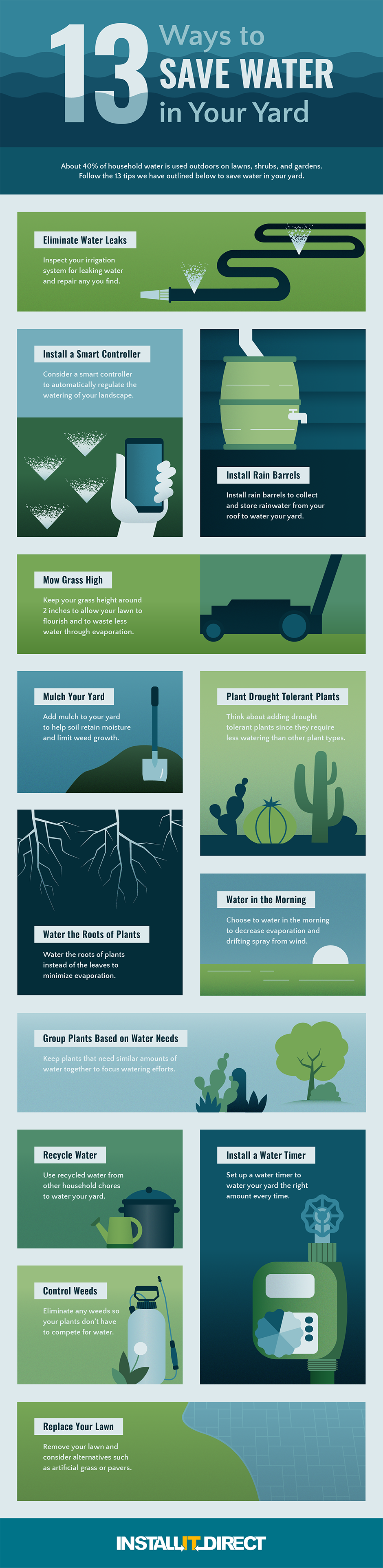 13 Ways to Save Water in Your Yard
