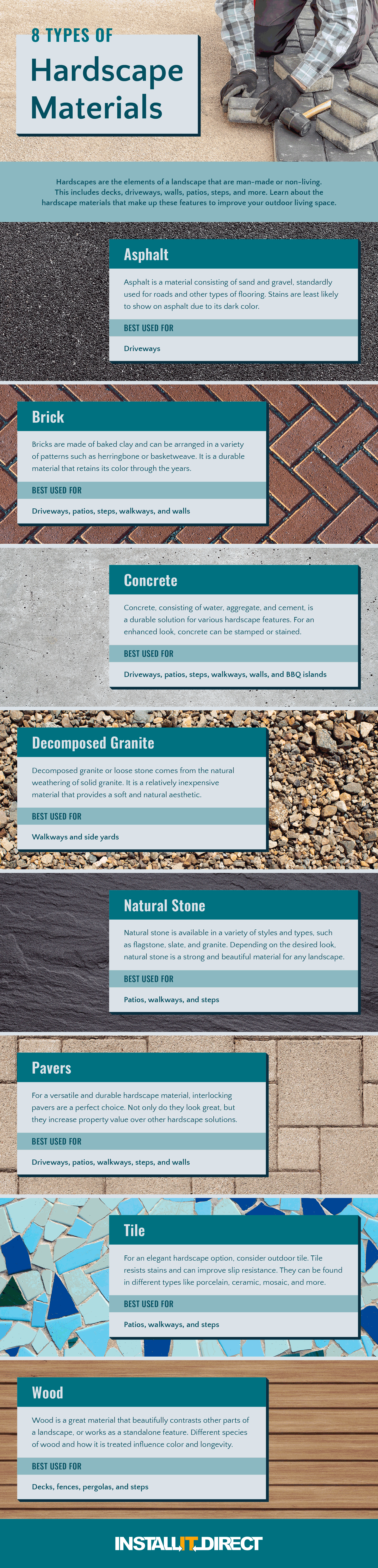 Hardscape Materials for your outdoor living space