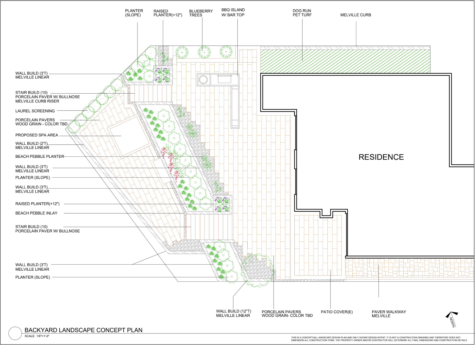How To Plan A Landscape Design Install It Direct