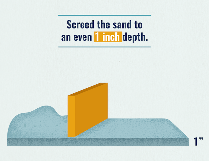 Use one inch PVC pipes and a 2x4 to screed the sand over your road base to an even one inch.